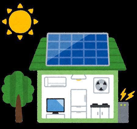 太陽光蓄電池システム